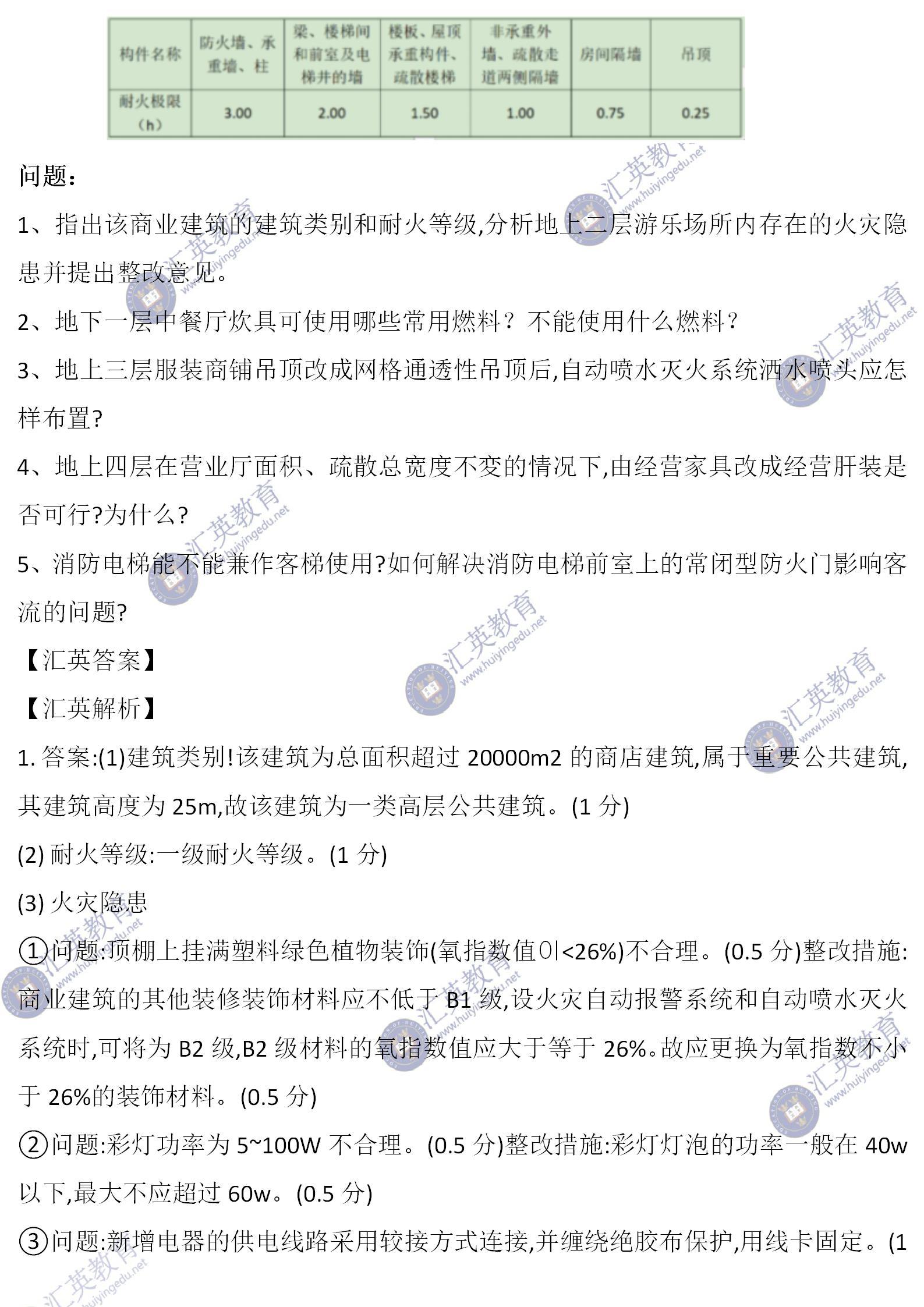 消防案例分析 (1)_02.jpg